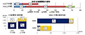 keishityo2